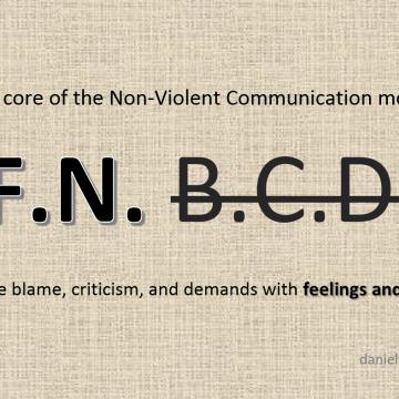 nonviolent comms core